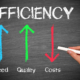 Efficiency Throughout Your Sales Process